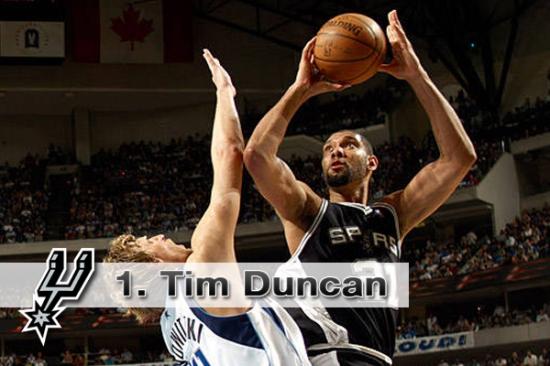 #1. Tim Duncan